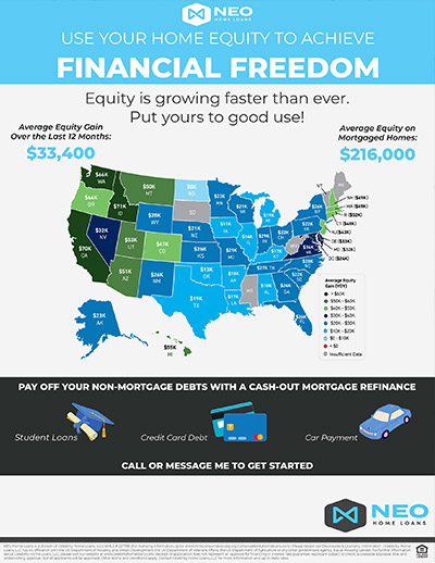 Use Your Home Equity to Achieve Financial Freedom